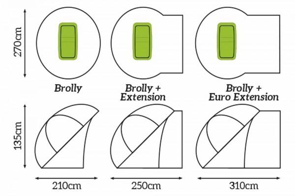 Rod Hutchinson Cabrio Hybrid Brolly EURO Extension