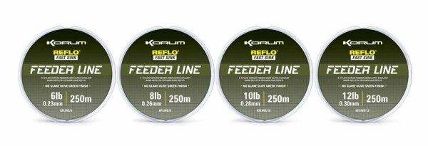 Korum Feeder Line